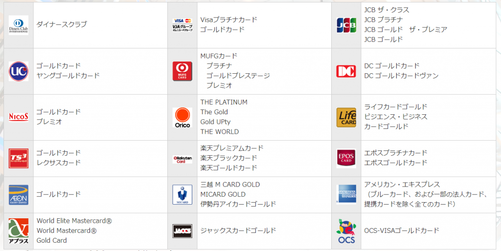 羽田空港 カードラウンジ利用条件表