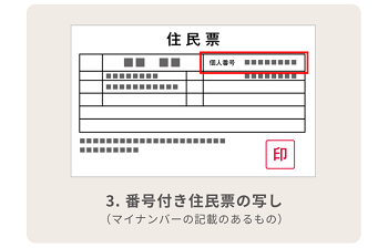 番号付き住民票の写し
