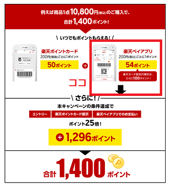 ジョーシン 楽天ペイ利用で25倍キャンペーン 10800円支払い時の例2