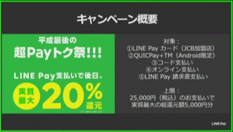 LINE Pay 緊急告知ライブ配信 平成最後の超Payトク祭