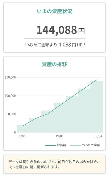 tsumiki証券 保有銘柄の資産状況