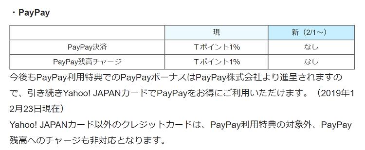 「PayPay決済」「PayPay残高チャージ」利用分へのクレジットポイント進呈廃止