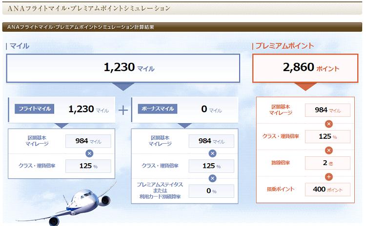 HND-OKAをANA VALUE PREMIUM 3で予約した場合に得られるPP