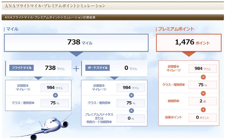 HND-OKAをANA SUPER VALUE 55で予約した場合に得られるPP