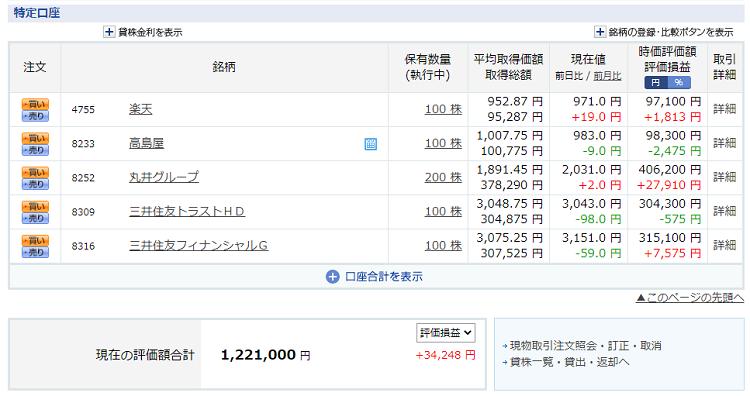 楽天証券 国内株式
