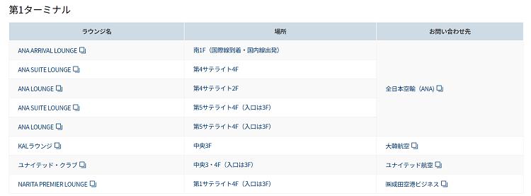 成田空港ホームページ
