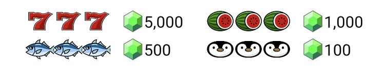 トリマ スロットの当選マイル数