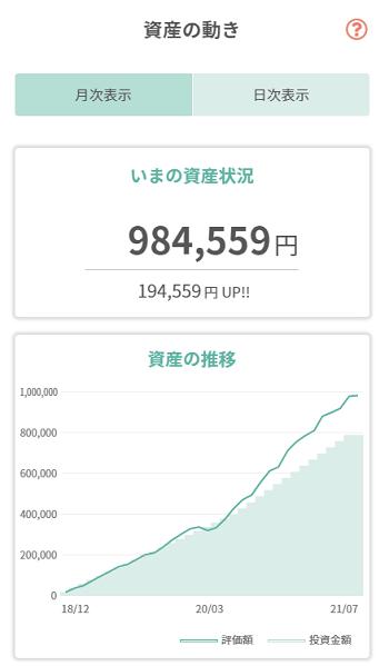 tsumiki証券 保有銘柄の資産状況(6月)